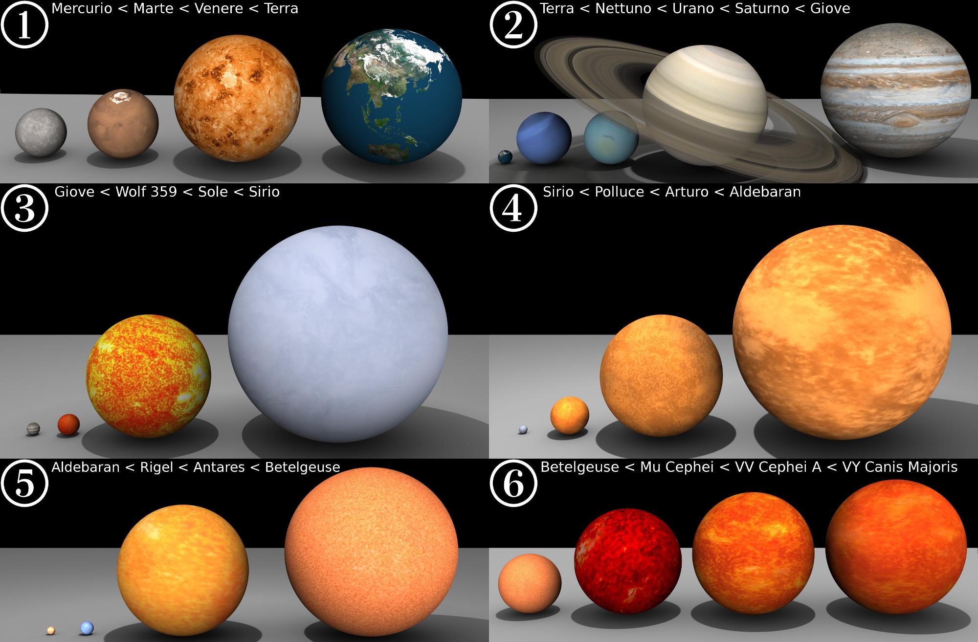 анимация сравнение размеров фотоаппаратах-ультразумах оптический
